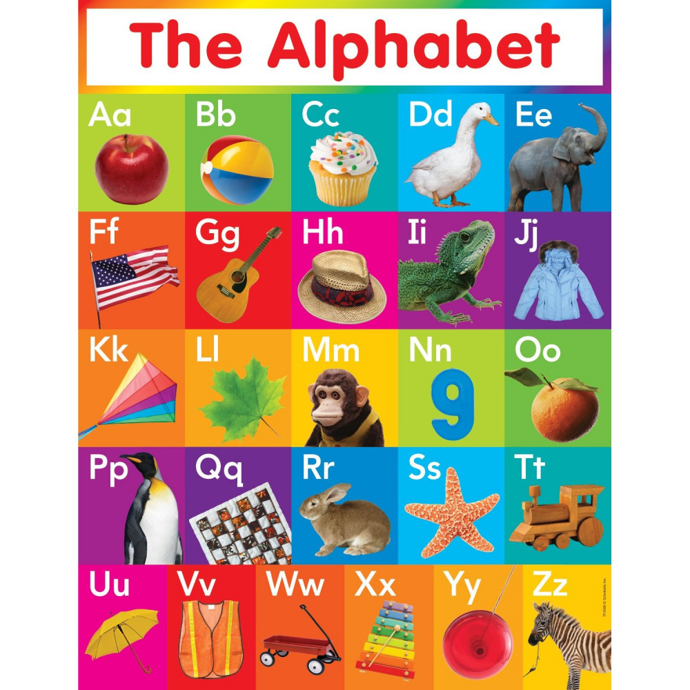 Alphabet Chart, Multiple Colors